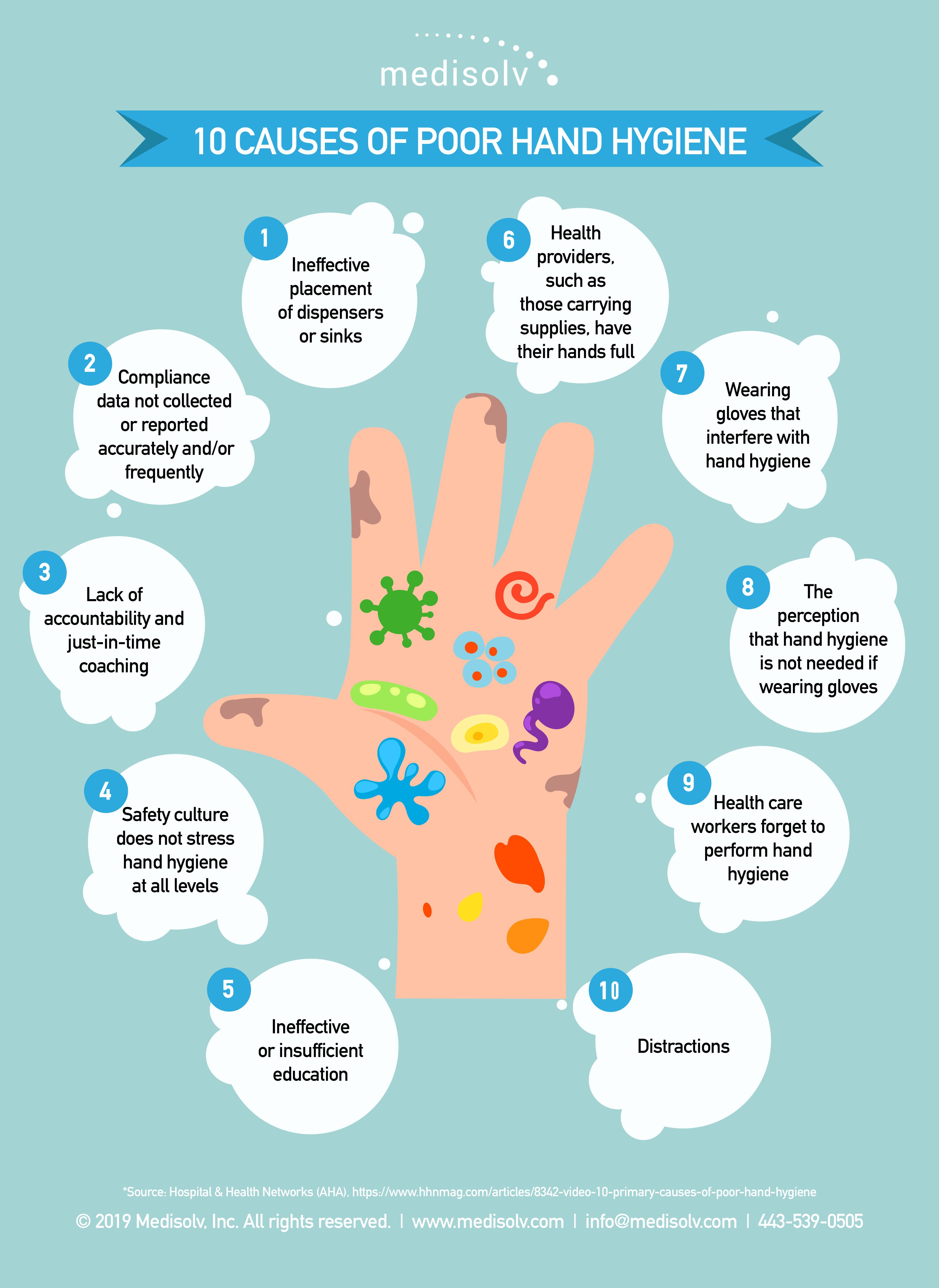 10_Causes_ofPoor_Hand_Hygiene_Short-01
