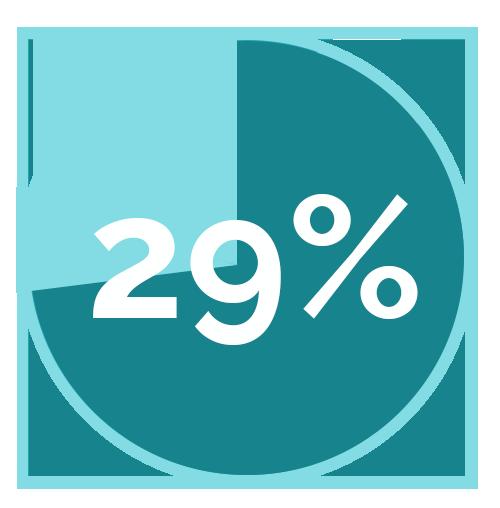 29-percent