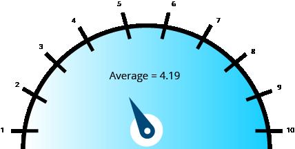 4.19-Average (003)