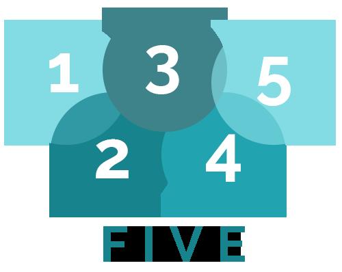 5-measures-new