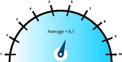 6.2-Average (002)