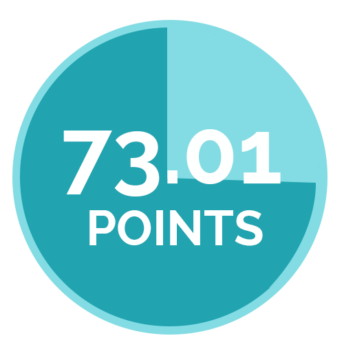 73-points