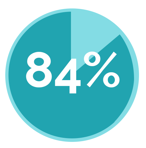 84-percent