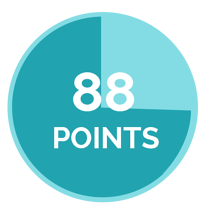 88-points