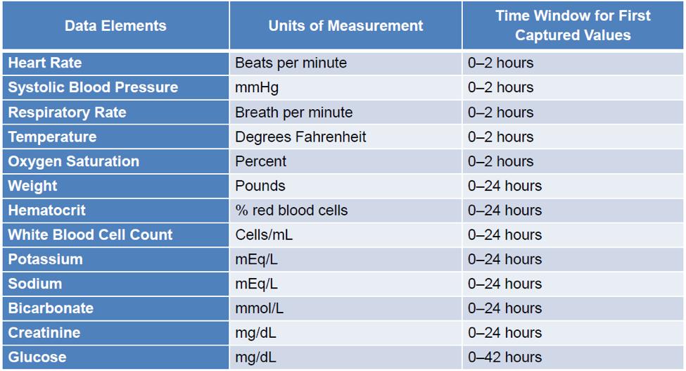Data-Elements.png