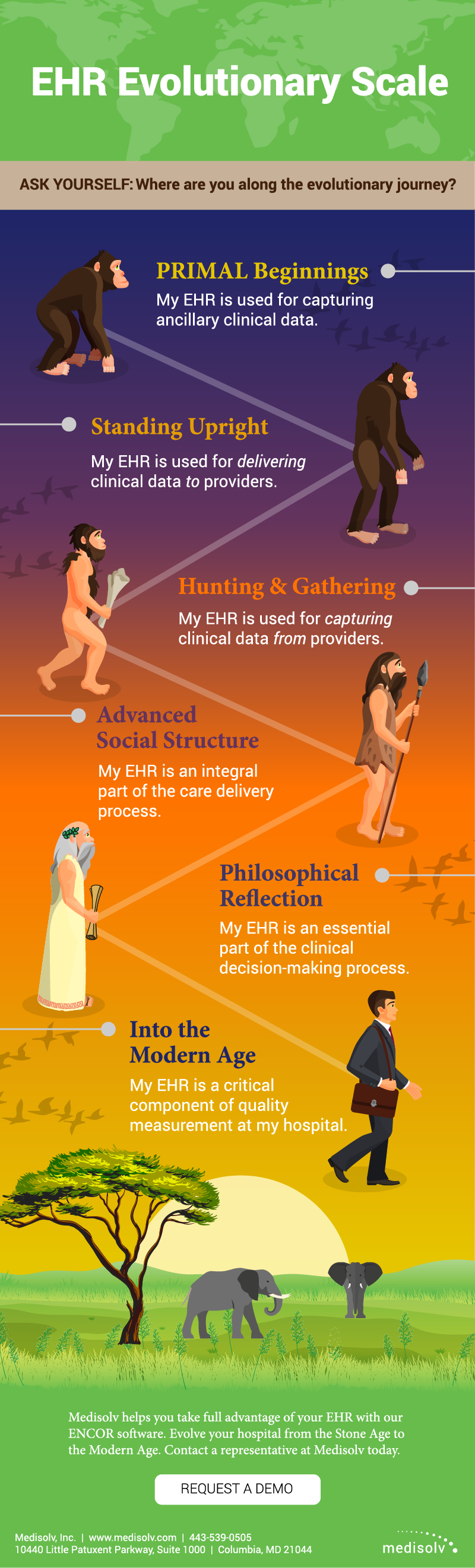 EHR-Evolutionary-Scale-final-01.png