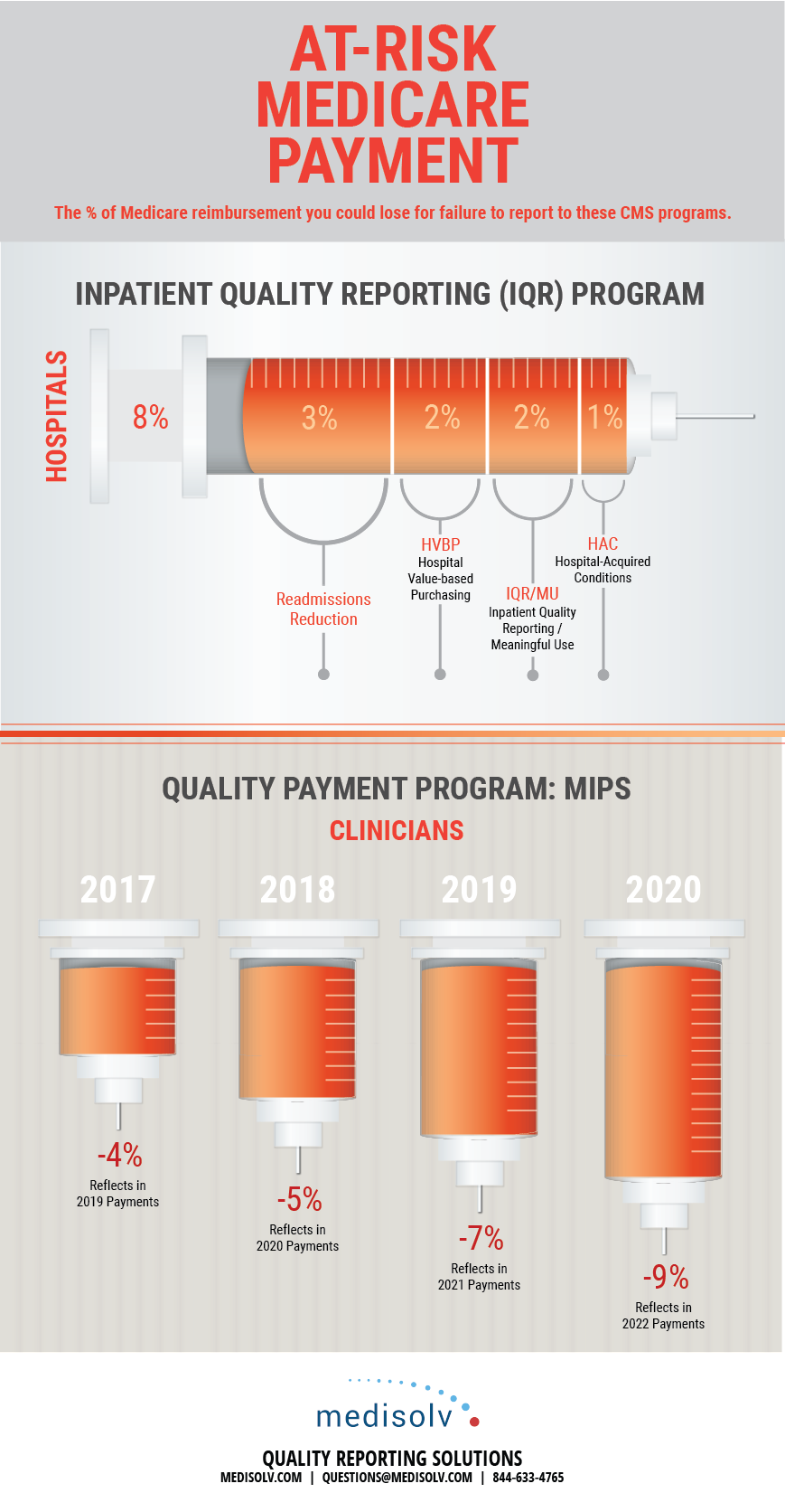 At-Risk-Payments-Infographic-03.png
