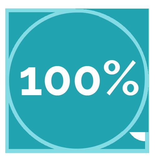 100-percent