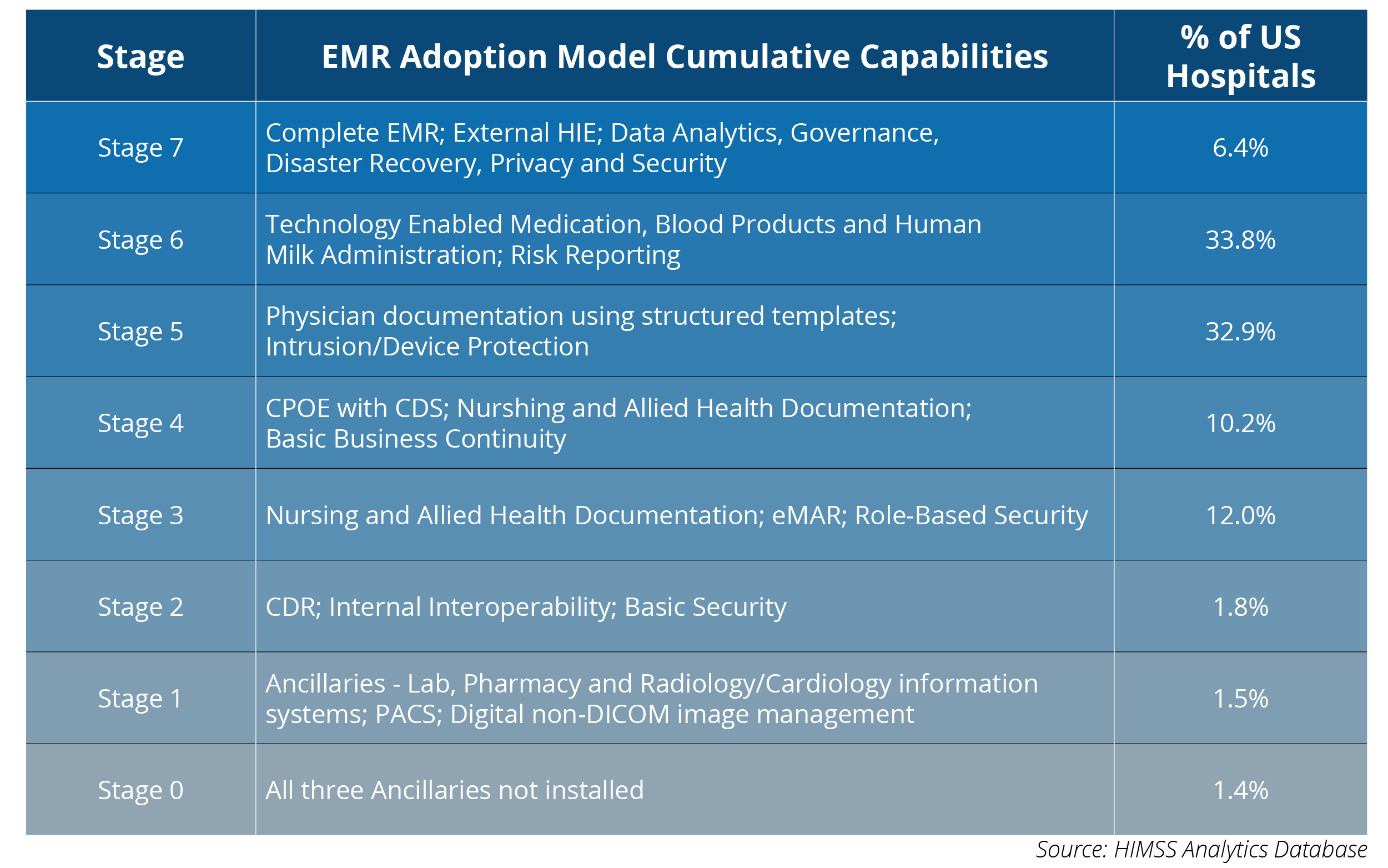 2017-EMR-Adoption Model-1.png