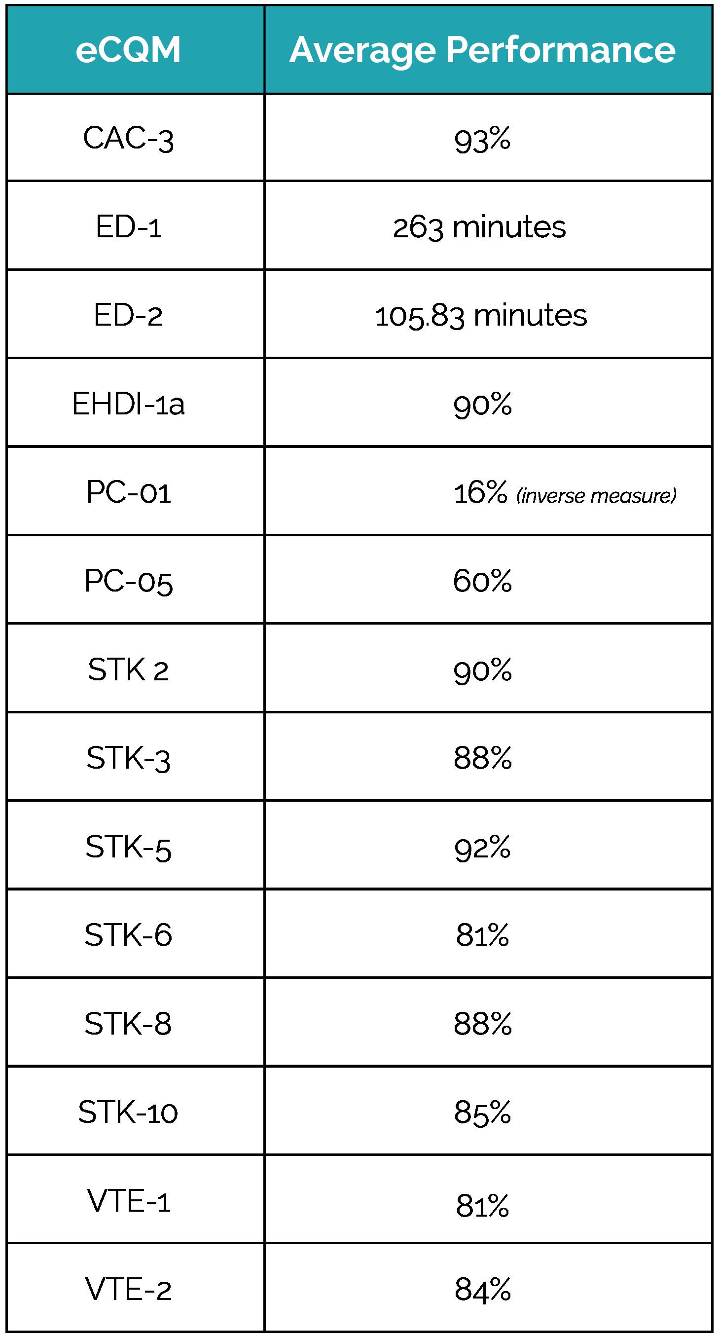 ecqm-compare-graph-1.png