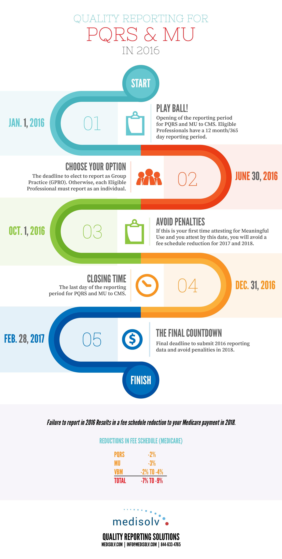 EP-Deadlines-Infographic-Timeline-01.jpg