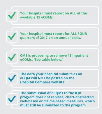 2017-IQR-eCQM-Requirements-02-1.jpg