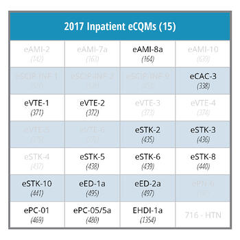 2017-eCQMs.jpg