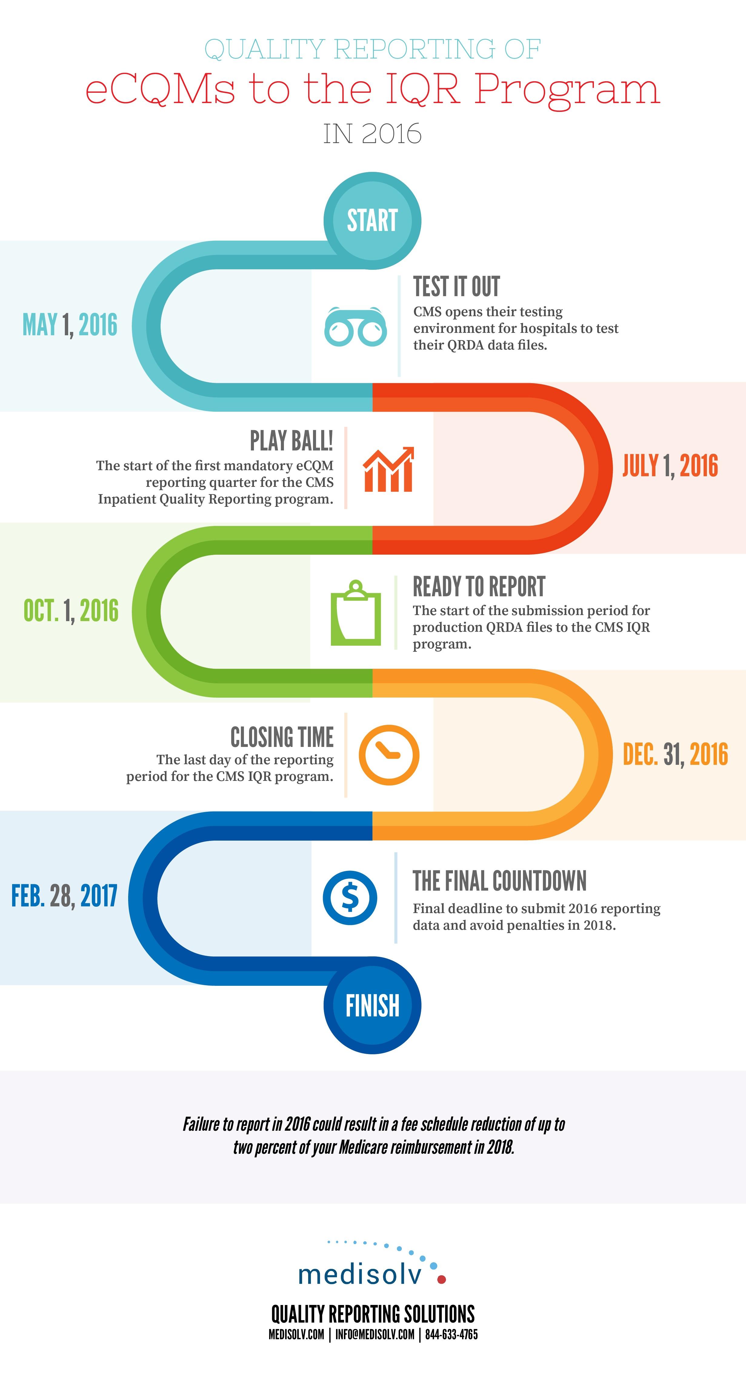 EH-Deadlines-Infographic.jpg