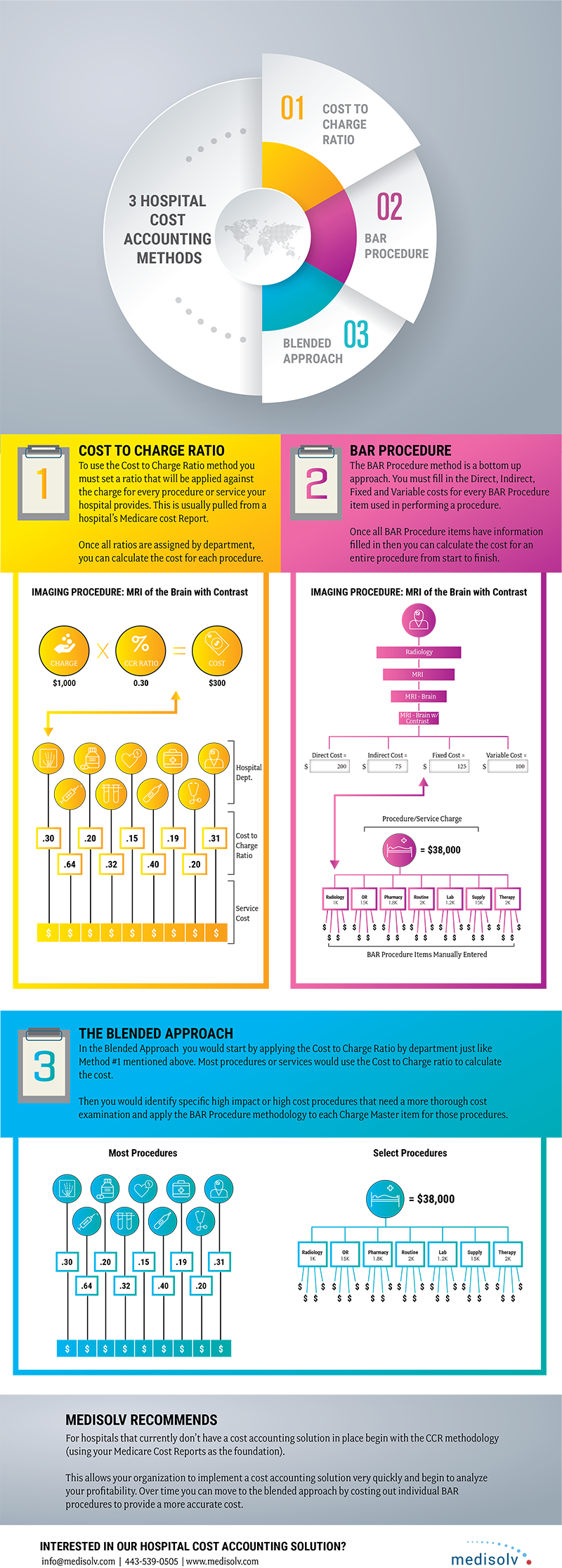 CostAccountingInfographic_FINAL-2.png