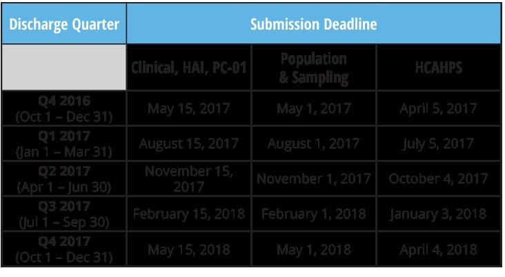 Discharge-Deadlines.png