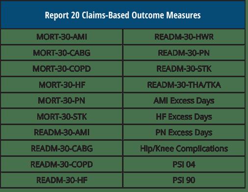 Report-20-Measures.png