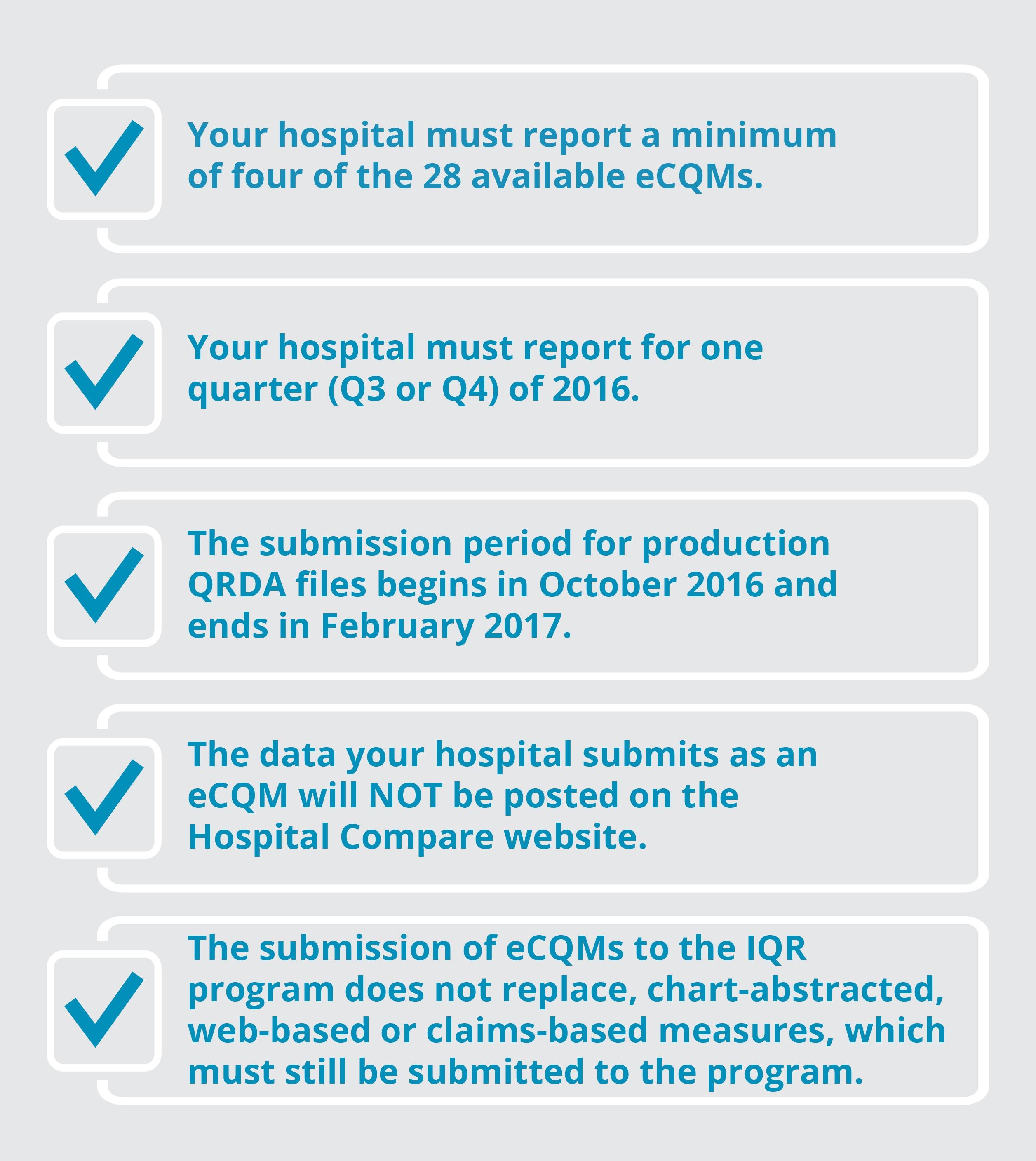 eCQM Requirements 2016