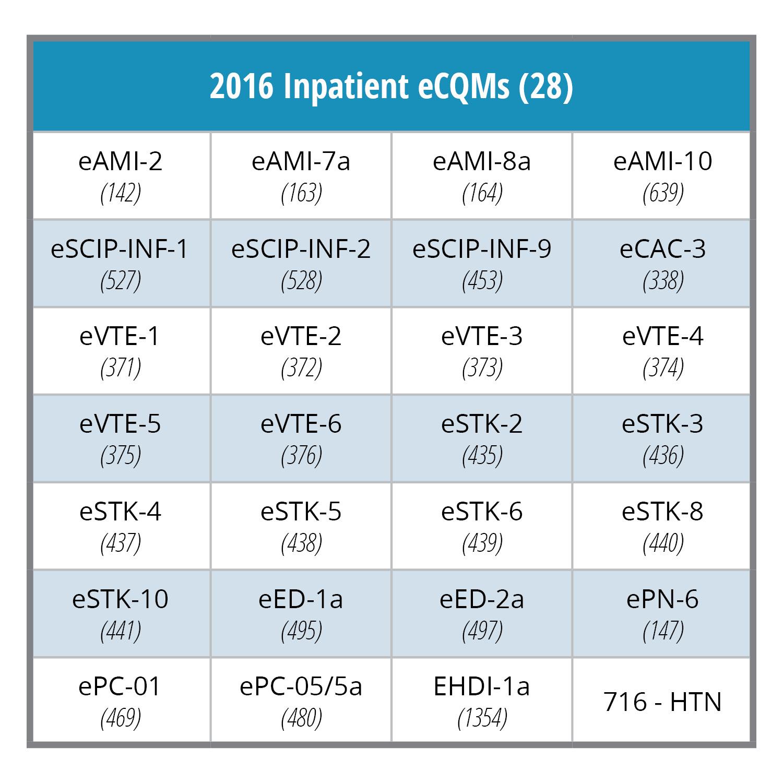 2016 eCQMs
