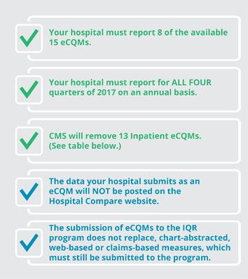 eCQM Requirements 2017