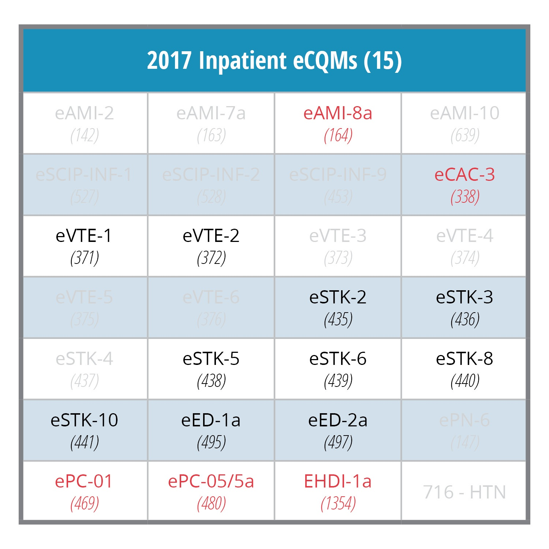 2017-eCQMs-Highlight.jpg