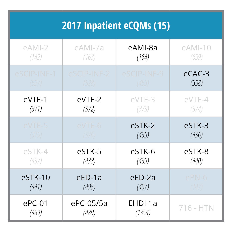 2017 eCQMs