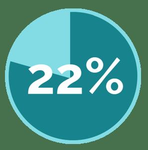 22-percent.png