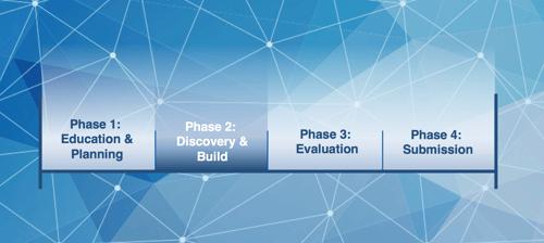 Medisolv_Phase2.png