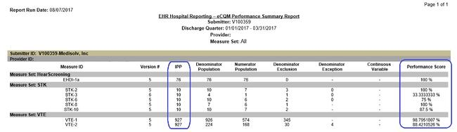 Medisolv_Successfully_Submitted_eCQMs_2017_2.jpg