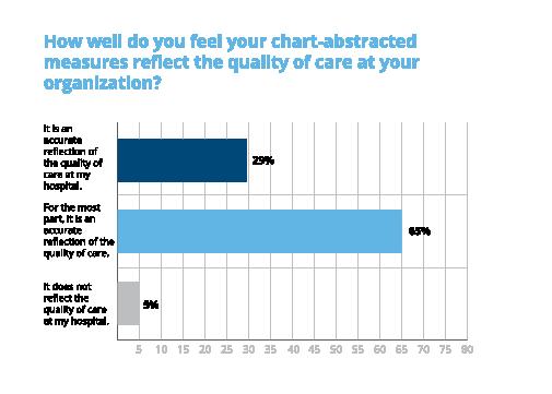 Medisolv_Survey_Chart1-3.png