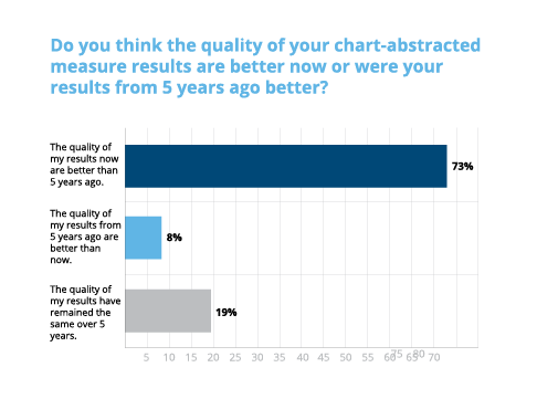 Medisolv_Survey_Chart2-2.png