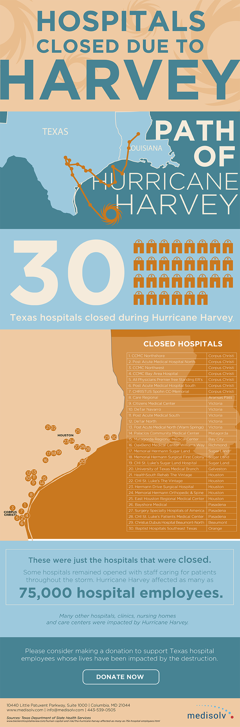 hurricane-harvey-hospitals-closed-01.png