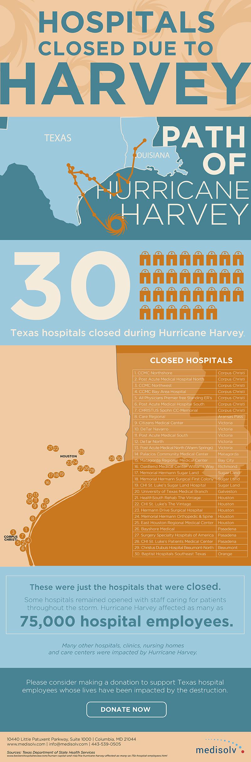 hurricane-harvey-hospitals-closed-01.png