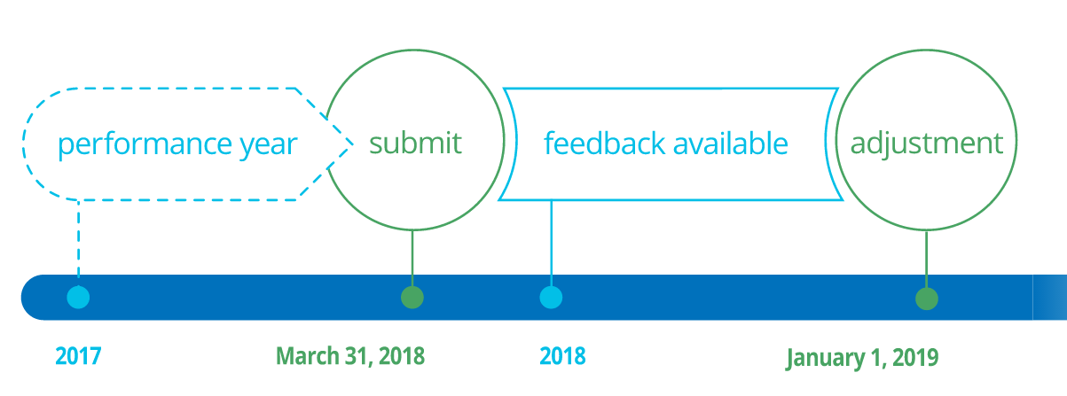 Submission-Timeline.png