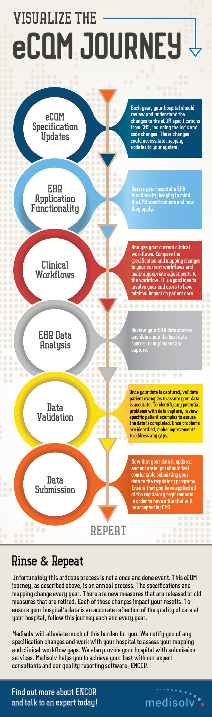 eCQM-Journey-Infographic.png