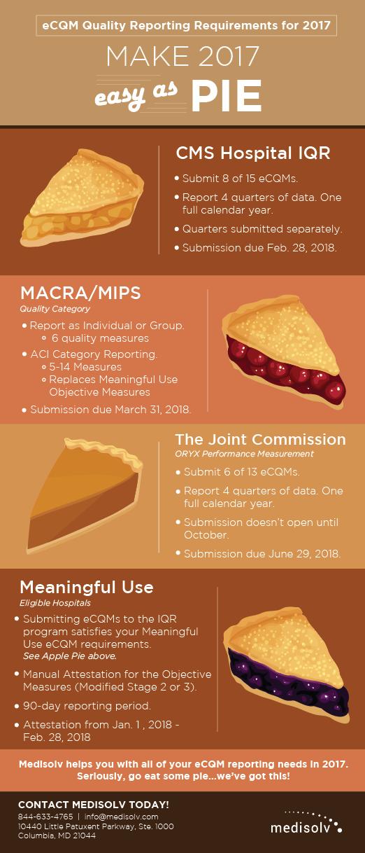 Easy-As-Pie-Update.png