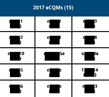 2017-eCQMs-2.png
