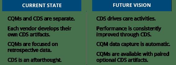 Future vision
