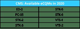 CMS-eCQMs-2020