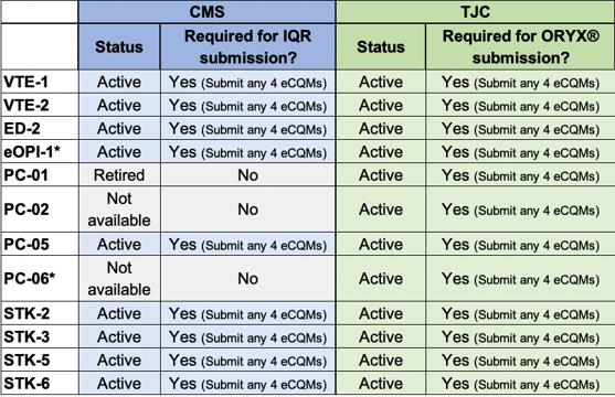 CMSvsTJC_eCQM_List_2021-1