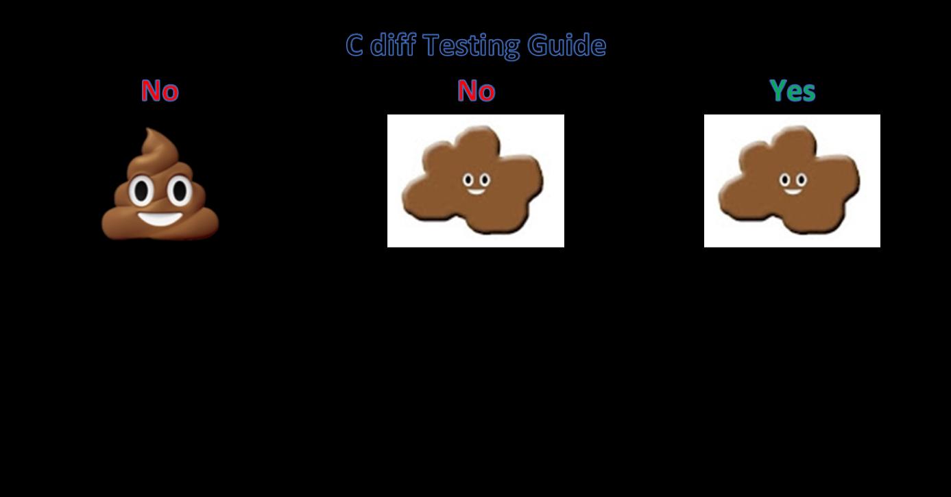 Cdiff_testing