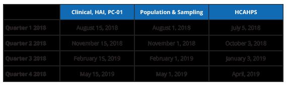 Clinical-Pop-HCAPS