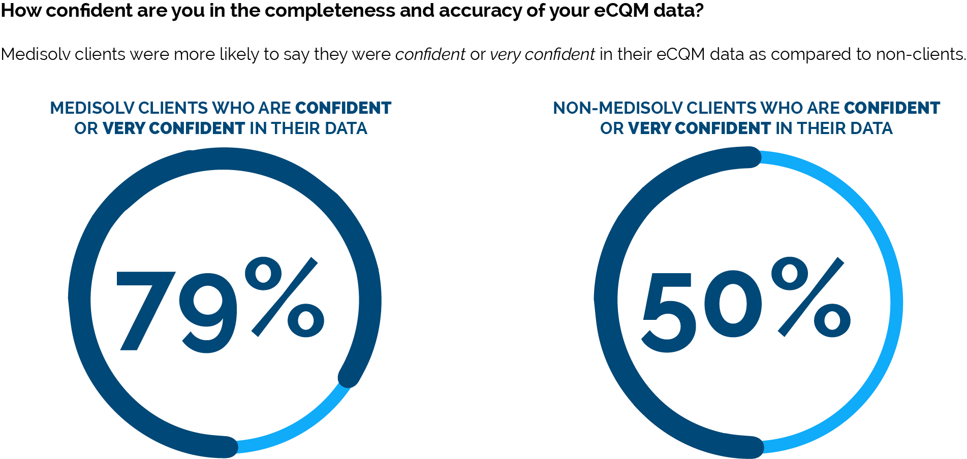 Completeness-eCQM-Data-Comparison-3