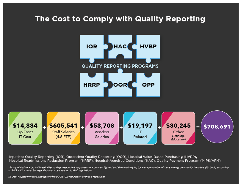 Cost-Compliance-Graphic-01