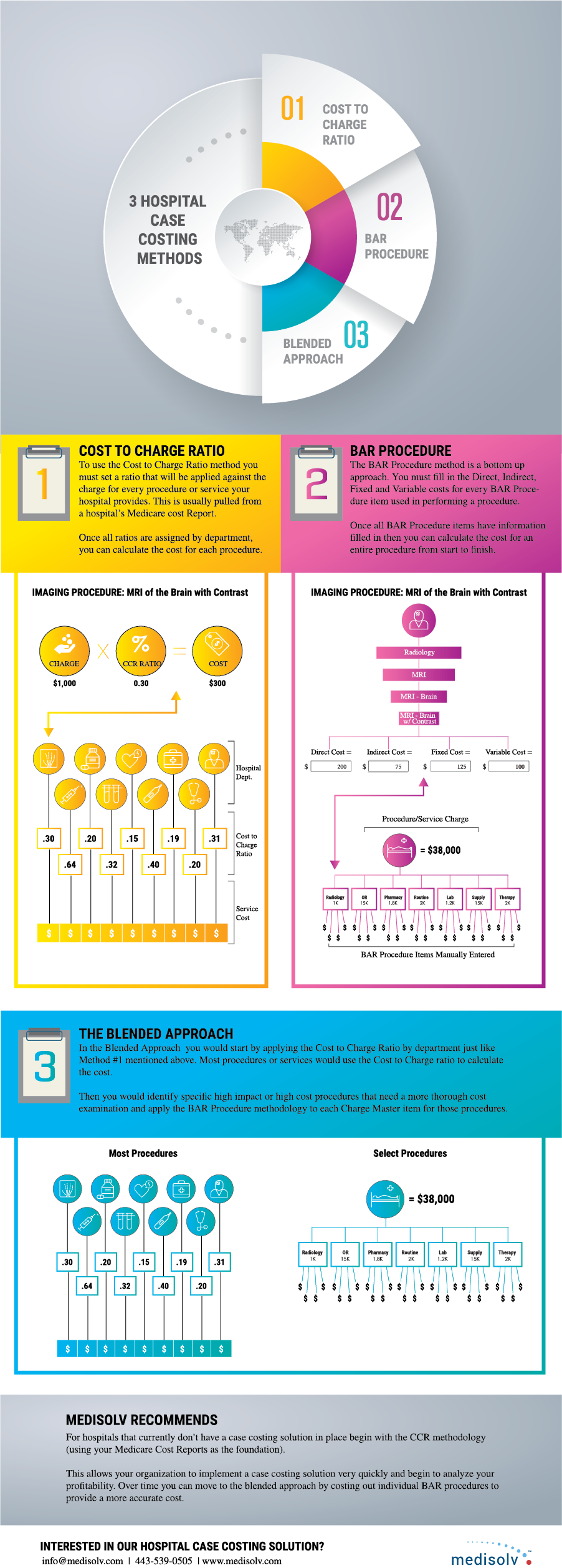 CostAccountingInfographic_Outlines