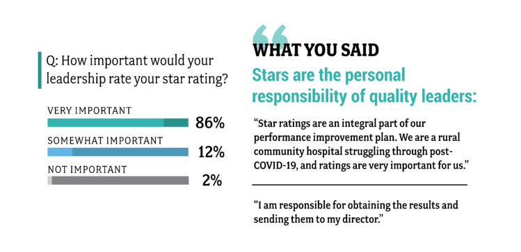 Hospital-Star-Ratings-Survey-Infographic-Final-07