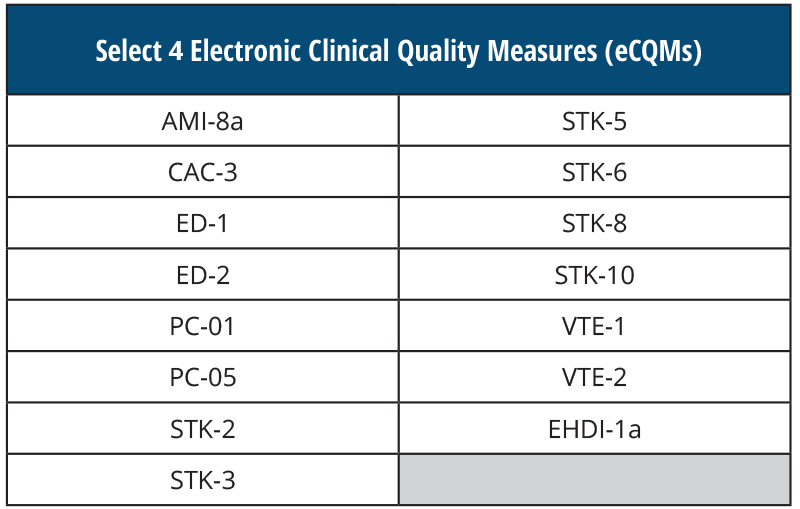 IQR-4-Measures.png