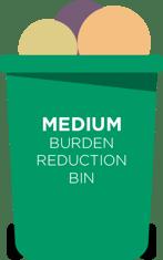 Medium-Burden