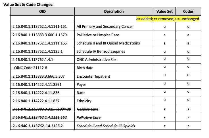 Opioid_eCQM_value_Set_codes-1