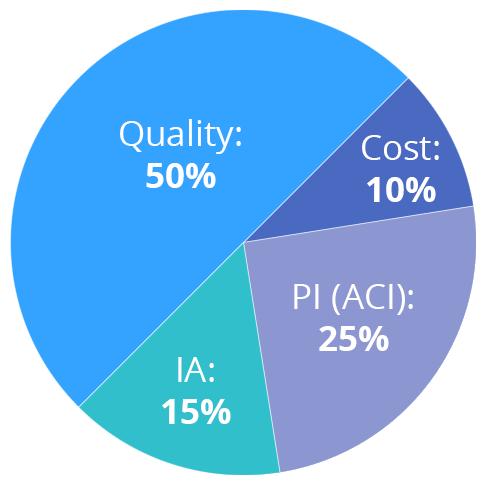 Quality-50-percent-MIPS-1